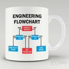 Funny novelty mug cup ENGINEERING FLOWCHART engineer + Free gift box