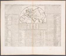 Chatelain - Map of the World as known to the Ancients - 1718 Atlas Historique
