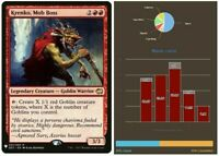 Krenko Mob Boss - Mono Red Goblin - EDH / Commander Deck - Budget Competitive