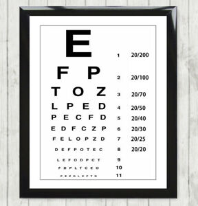 Eye Test Chart UK England Optician Glasses Print Picture Poster Framed 138