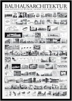 Bauhaus Architektur 1919-1933 Plakat Poster Kunstdruck im Alu Rahmen 100x70cm