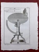 Rare Gravure Horlogerie 1765 Compas Diamètre des Pivots Encyclopédie Diderot
