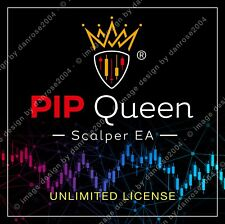 PIP Queen - Scalper EA · More than 400% profit and DD 6% · ACCOUNT RESULTS HERE