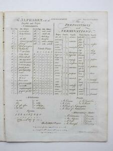 1797 Stenography 2 Antique Engraved Plates Prints + 5 Pages of Text