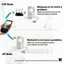 Mini Sans Fil Wi-Fi Caméra IP Sécurité Maison Espion Caché Réseau Webcam PIR JMC