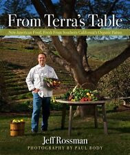 From Terras Table