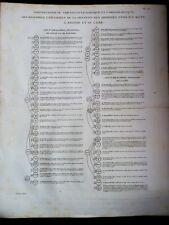 GRAVURE ORIGINALE Tableau généalogique Couréyschs Mohammed EMPIRE OTTOMAN 1787