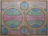 Primi Elementi - Coronelli 1690 - Regeln der Geographie -Principles of geography