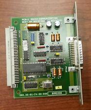 Pcb41 Rs232-Communication, *B0197360A*