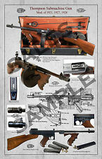 Thompson Submachine Gun Mod. of 1921, 1927 & 1928 Poster 11 x 17