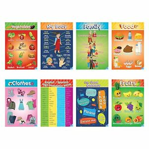 Educational Preschool Posters for Toddlers & Kids for Preschool & Kindergarten