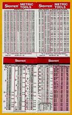 millwrights  Set of 10  Decimal Equivalents & Metric Conversion charts