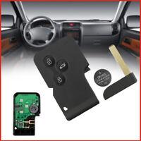 Carte clé vierge + électronique  Pour Renault Megane 433MHZ 3 boutons