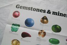 Guardian Wallchart - Gemstones & Minerals