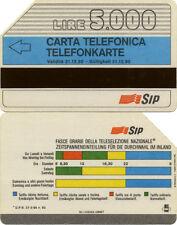 SCHEDA TELEFONICA - FASCE ORARIE BILINGUE -  GOLDEN LIRA 3 AA - USATA