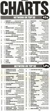 26/1/91 Pgn52 The Nme Charts On26/1/91 The Uk Top Fifty Singles And Albums