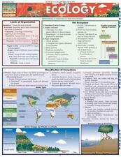 Barcharts - ECOLOGY - Relationships of Oganisms to Their Environment