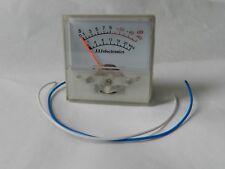 S-meter, panel meter