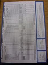 28/07/2004 Cricket Scorecard: Gloucestershire v Worcestershire [At Cheltenham].