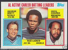 Tarjeta de béisbol Topps 1984-no 710-George Brett/Rod Carew/Cecil Cooper
