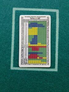 BLACKJACK CARD-BASIC STRATEGY from Vas Spanos BJ Expert