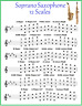 SOPRANO SAXOPHONE CHART - 12 SCALES FOR SAX - EVERY NOTE IN ANY KEY