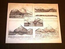 Esplorazione Bove e Lovisato alla Terra del fuoco nel 1887 Sarmiento Gennargentu