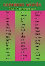A2 Gloss laminated COMMON WORDS level 1 kids childrens educational school poster