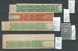Canada tobacco revenues