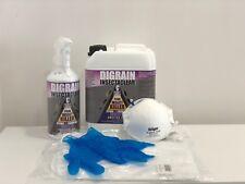 Flea Spray Bundle, Professional Quality, Amateur Use Control Kit