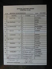 9/6/05 Bob Melvin Signed Arizona Diamondbacks Game Used Lineup Umpire Card 190