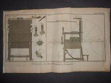 1790 ENGRAVING DIDEROT LAMARCK CHIRURGIE, LA CHAISE CHIRURGIALE ET DEVELOPPEMENS