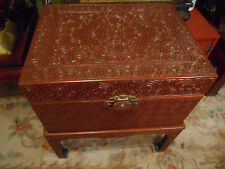 "Marked Ming Dy Yung-Lo Period Carved Wood Over Lacquer Chesth25"" Sets Antique"