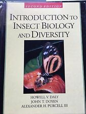 INTRODUCTION TO INSECT BIOLOGY AND DIVERCITY
