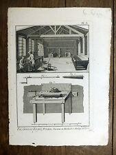 Encyclopédie Diderot D'Alembert 1 planche FER FORGES Fourneau Marchandise 18e s.