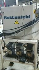 Battenfeld hydraulic control center, 3 phase, 460v, 60hz,