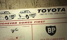 1967 - 1973 TOYOTA COROLLA 1100 1200   - BP Australia Lube Chart