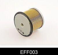 Comline Fuel Filter EFF003  - BRAND NEW - GENUINE
