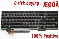 For Nordic Keyboard Lenovo ThinkPad E580 E585 E590 L580 L590 T590 P52 Backlit