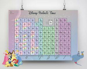 Disney Poster - Periodic Table - decor boys girls bedroom print wall princess