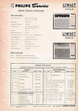 Manuel d'instructions service pour Philips L1 W40 T, Fanette 40, L1 W50 T,