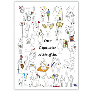 Character Strengths Sign, Playground, Workplace, Church, Learning, School 80x60