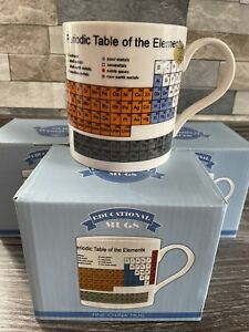 Educational Mug Periodic Table
