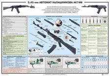 AK-74M Kalashnikov automatic rifle Russian original military poster (39x27 in)