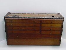 Vintage Antique Machinists  Tool Box Chest made inside vintage trunk suit case