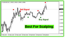 Forex Indicator Forex Trading System Best mt4 Trend Strategy Price Reversal Clos