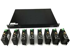 Converter SET Power & Ethernet  Coax Rack Mount Hub, POC for Airports, Prisons