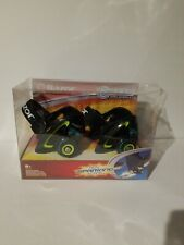 Razor Jetts Heel Wheels Skates Adjustable Blue And Green 25056130 New Fast Ship