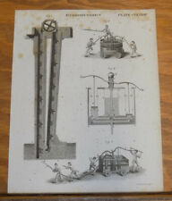 1817 Antique Print/HYDRODYNAMICS///3 TYPES OF FIRE ENGINE PUMPS, & CHAIN