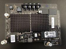 HP 795154-001 1.2 TB Read Intensive Mezzanine PCle I/0 Accelerator 794603-B21